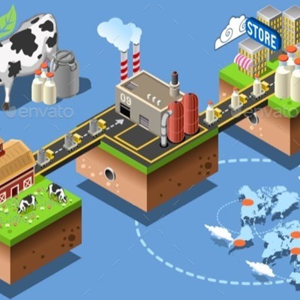 Dairy Products Stages of Milk Processing