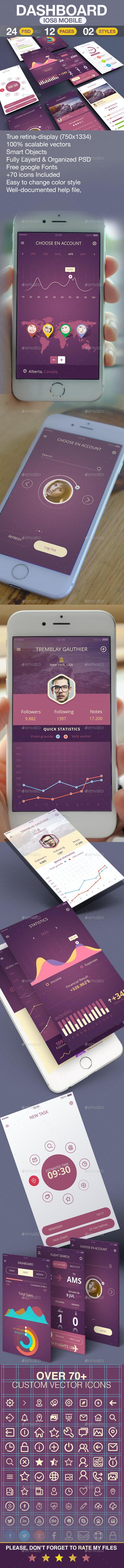 Dashboard UI Kit Mobile - User Interfaces Web Elements