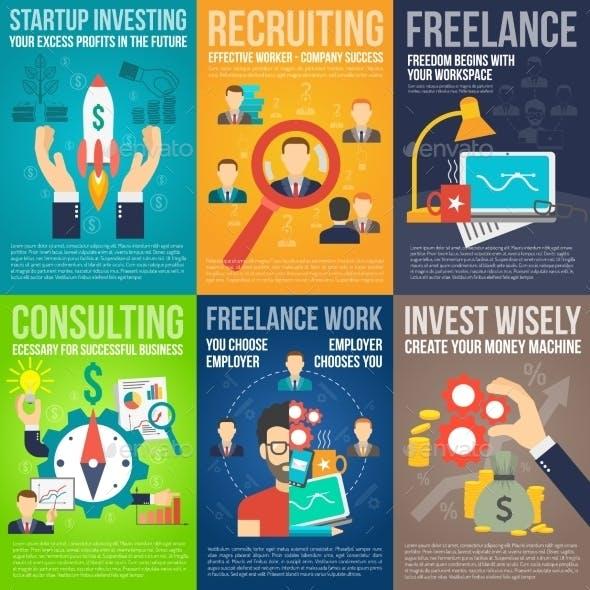 Business Poster Set