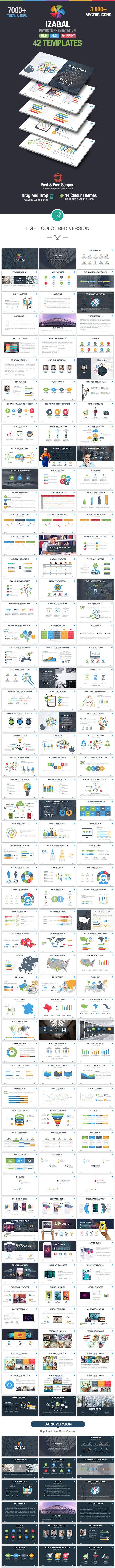 Izabal Multipurpose Keynote Template - Business Keynote Templates