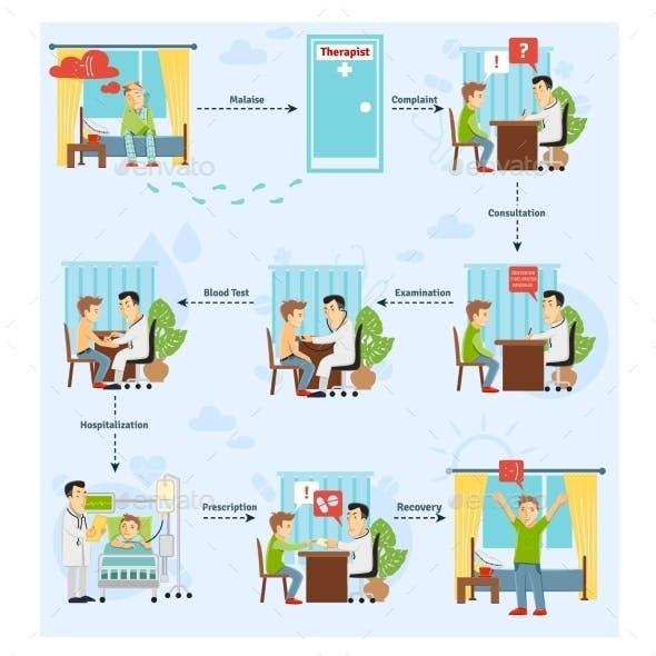 Patient Treatment Concept