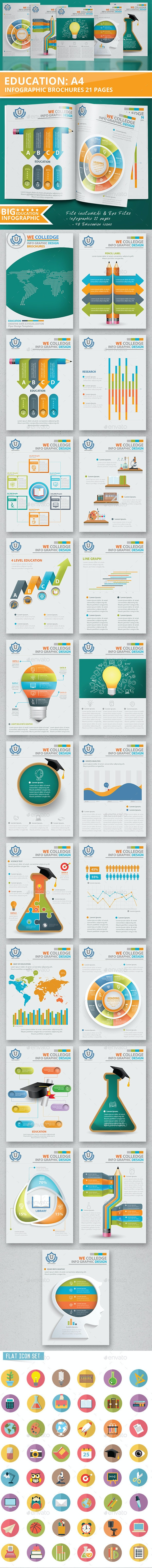 Education Infographic 21 Pages Design - Infographics