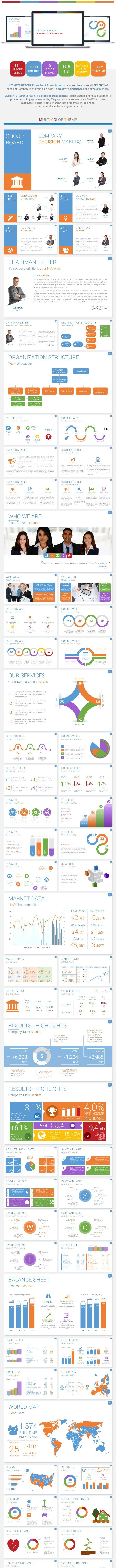 ULTIMATE REPORT PowerPoint Presentation - Business PowerPoint Templates
