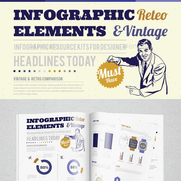 Vintage & Retro Style Infographic