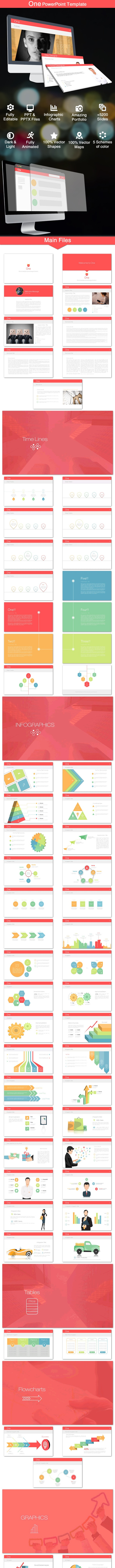 One - Creative PowerPoint Templates