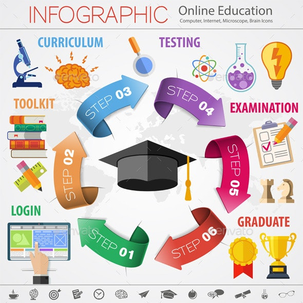 Online Education - Web Technology
