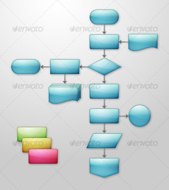 Flowchart components - Decorative Vectors