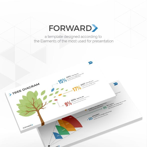 Forward Powerpoint - the future is here