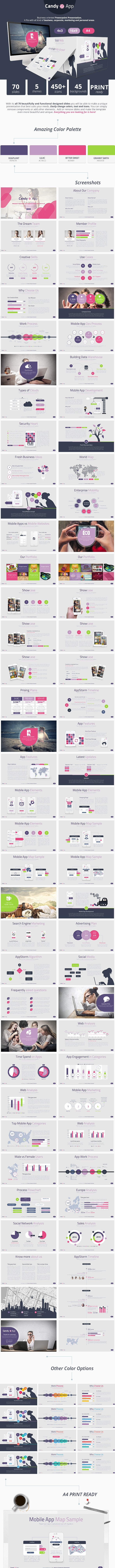 CandyApp Powerpoint Presentation - Creative PowerPoint Templates