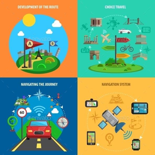 Travel and Navigation Decorative Icon Set