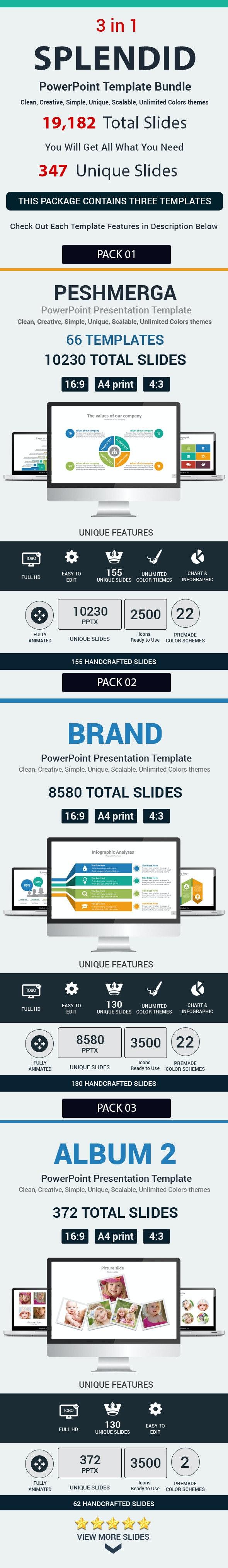 Splendid 3 in 1 PowerPoint Template Bundle - Business PowerPoint Templates