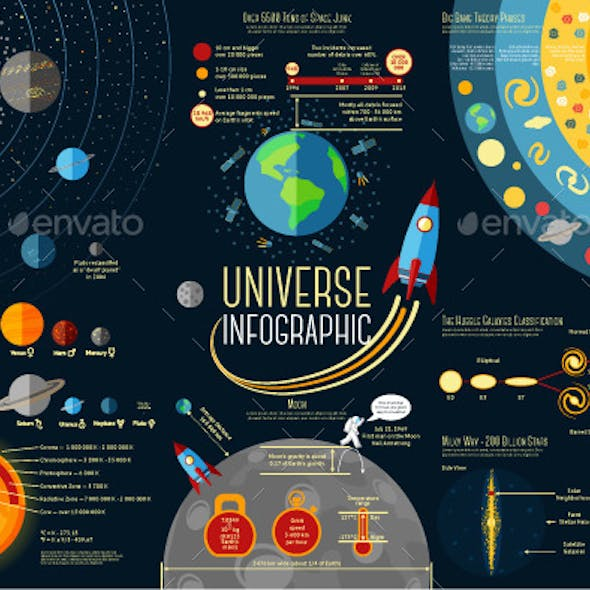 Set Of Universe Infographics - Solar System