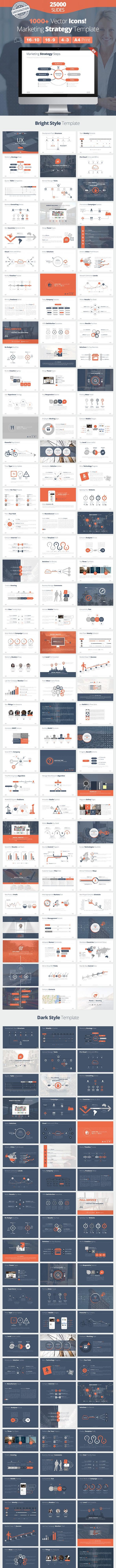 Marketing Strategy Presentation for Keynote - Business Keynote Templates
