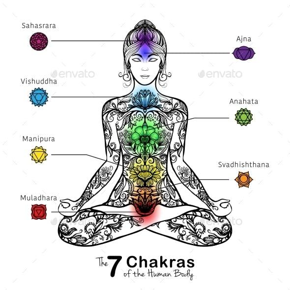 Yoga Lotus Pose Meditating Woman Icon