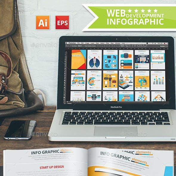 Web Development & SEO Infographics 19 Pages Design