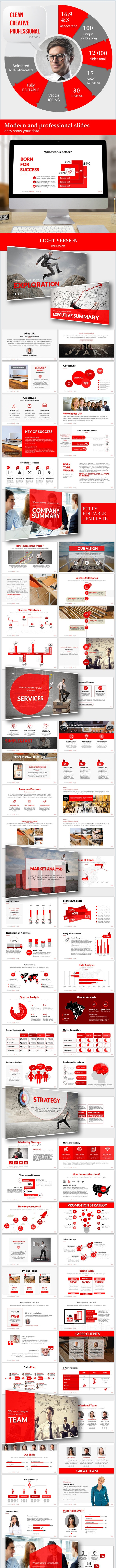 Business Plan StartRight Presentation Template - Business PowerPoint Templates