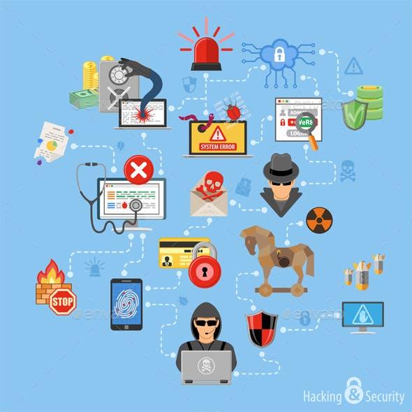 Internet Security Infographics