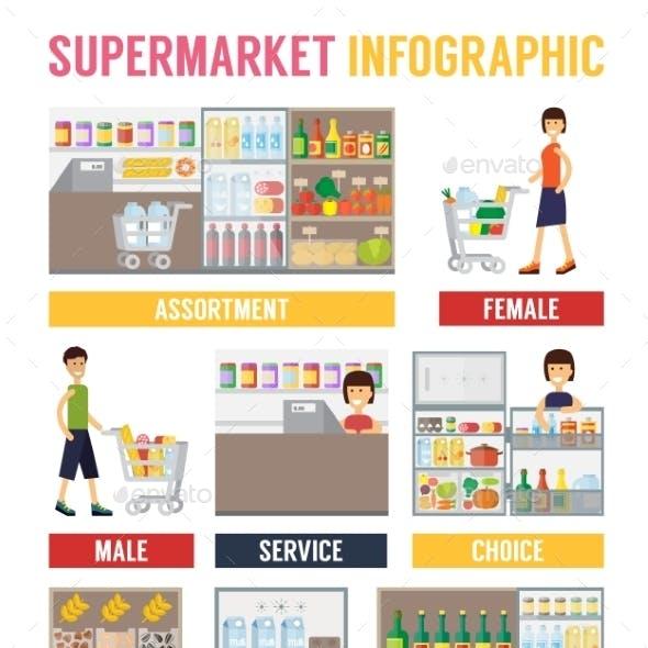 Supermarket Infographics