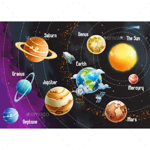 Solar System of Planets