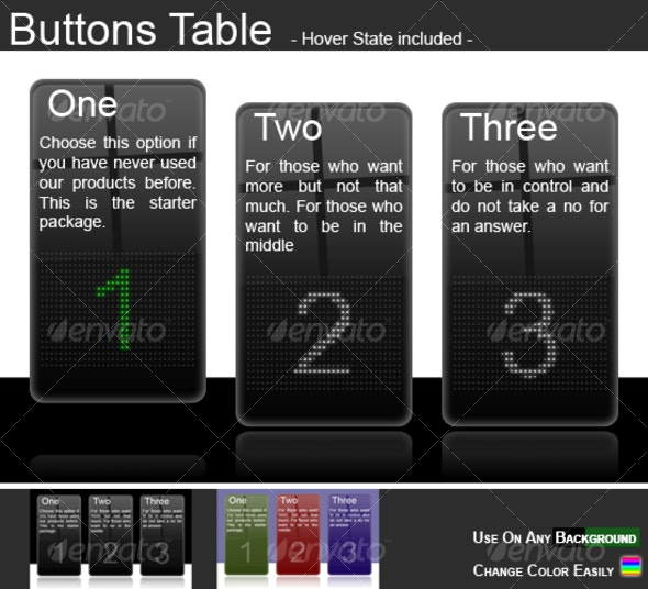 Buttons Table - Tables Web Elements