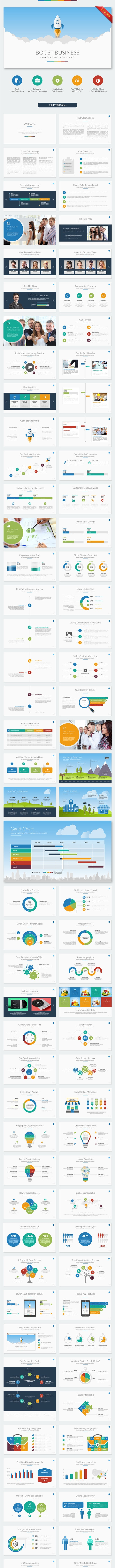 Boost Business PowerPoint Template - Business PowerPoint Templates