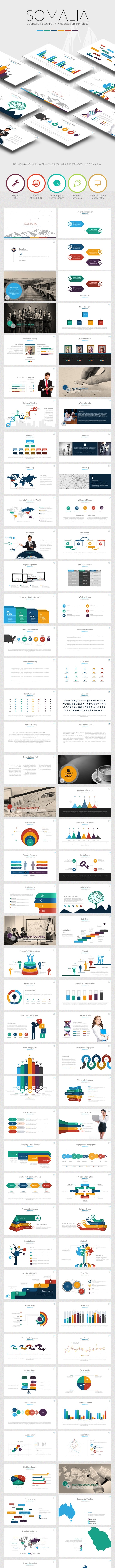 Somalia PowerpointTemplate - Business PowerPoint Templates