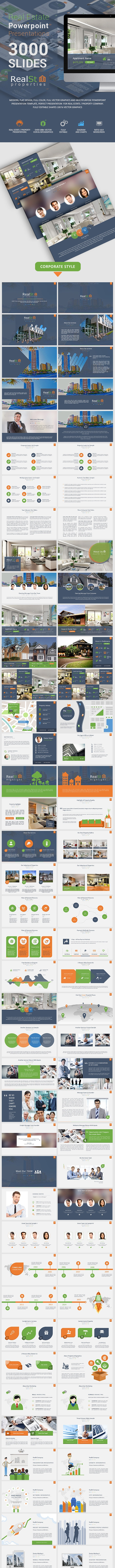 RealSt Property - Powerpoint Presentations - PowerPoint Templates Presentation Templates