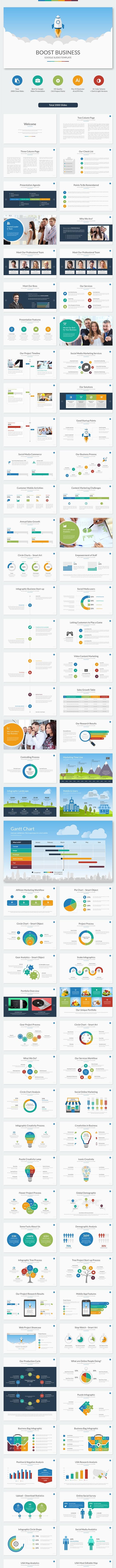 Boost Business Google Slides Template - Google Slides Presentation Templates