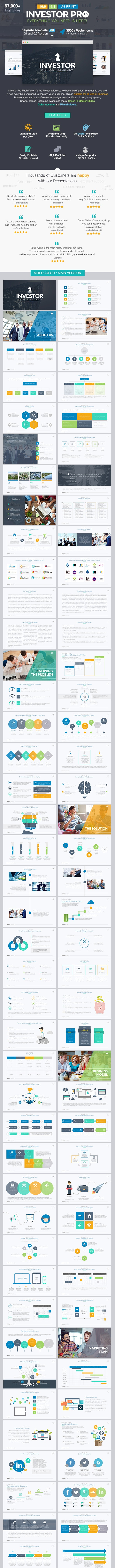 Investor Pitch Deck Keynote Template - Keynote Templates Presentation Templates