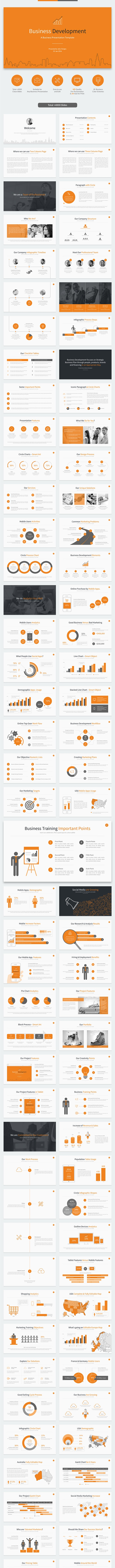 Business Development Google Slides Template - Google Slides Presentation Templates