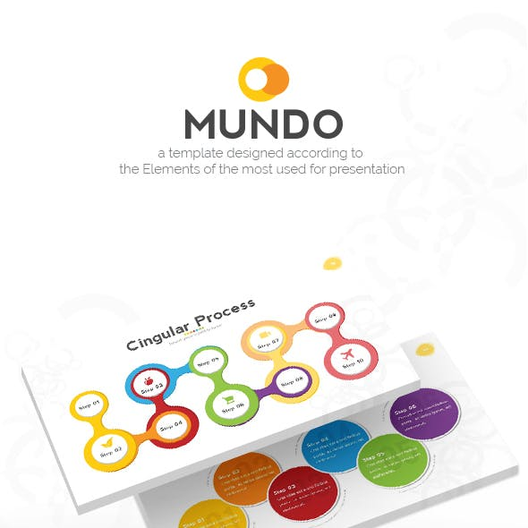 Mundo Powerpoint - Conquered Your Presentations