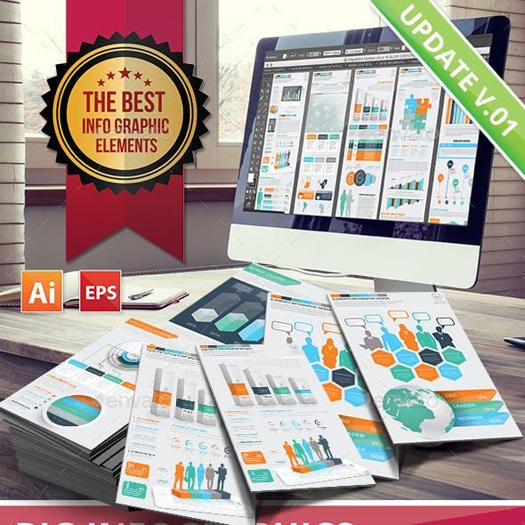 The Infographics Design