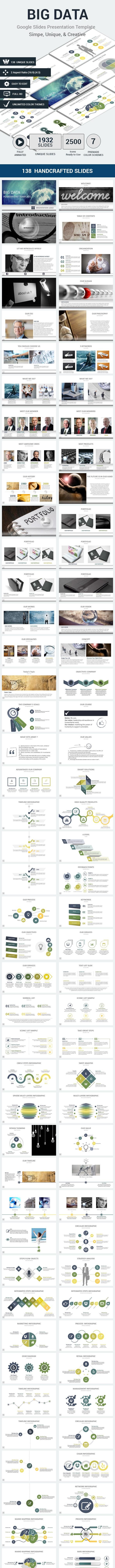 BIG DATAS Google Slides Presentation Template - Google Slides Presentation Templates