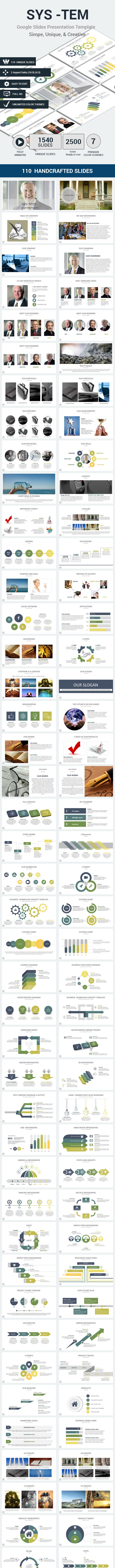 sys-tem Google Slides Presentation Template - Google Slides Presentation Templates