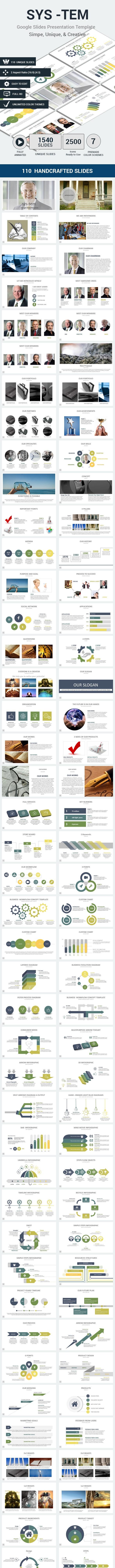 sys-tem Google Slides Presentation Template - Google Slides Presentation Templates