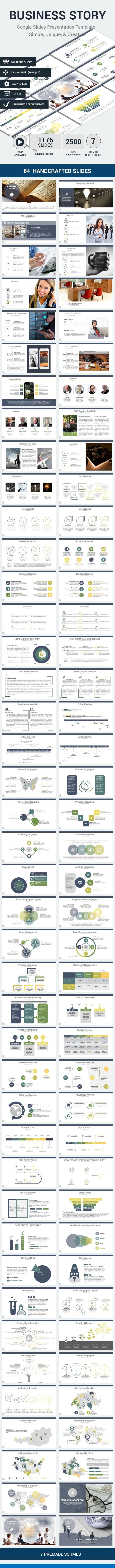 Business Story Google Slides Presentation Template - Google Slides Presentation Templates