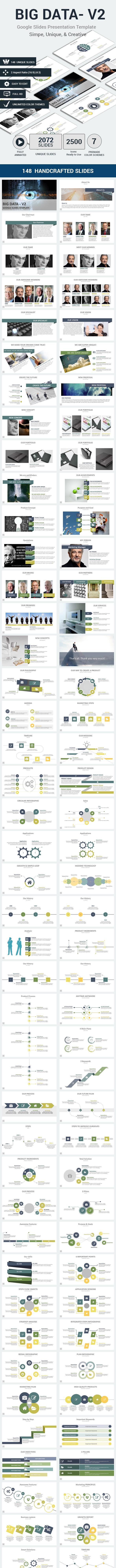 BIG DATA-V2 Google Slides Presentation Template - Google Slides Presentation Templates