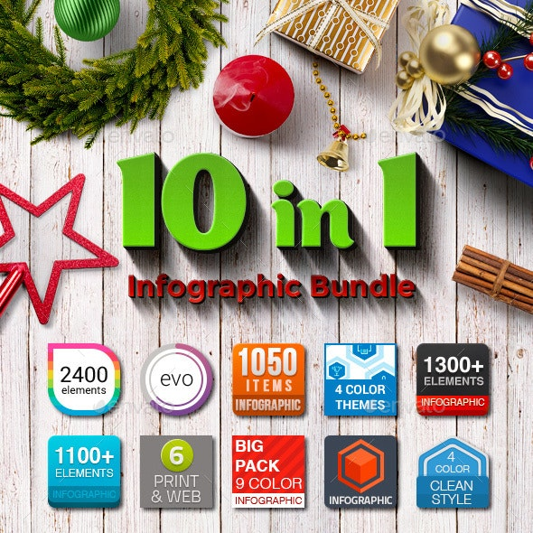 Bundle 10 in 1 Infographic - Infographics