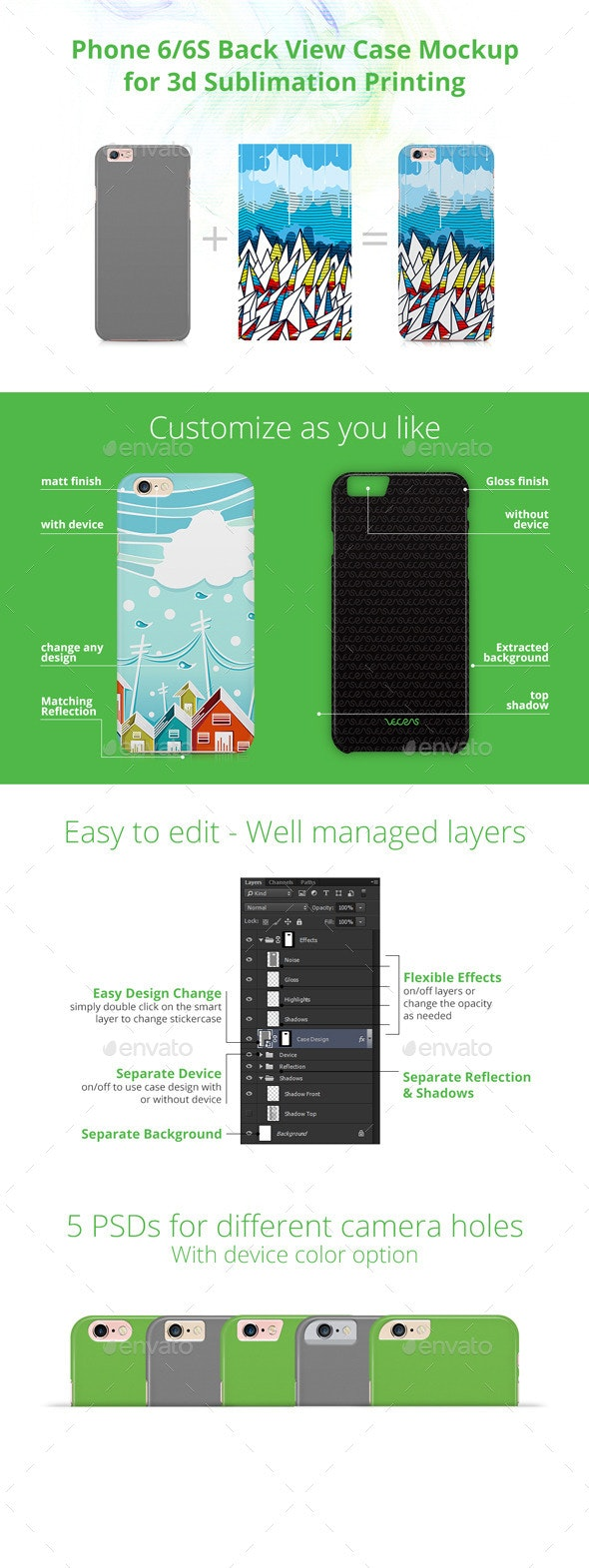 Phone 6/6S 3d Case Design Mockup- Back View - Mobile Displays