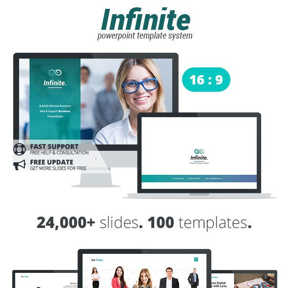 Infinite Powerpoint Template System