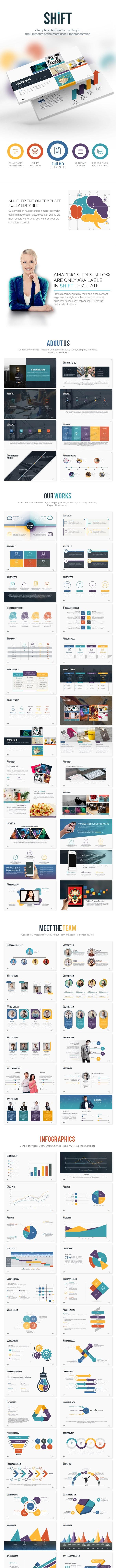 SHIFT Keynote - Multipurpose Keynote Template - Business Keynote Templates