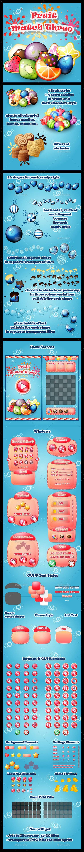 Fruit Match Three Game Kit - Game Kits Game Assets