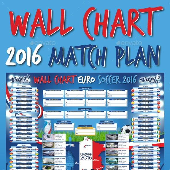 France 2016 Soccer Wallchart Matchplan