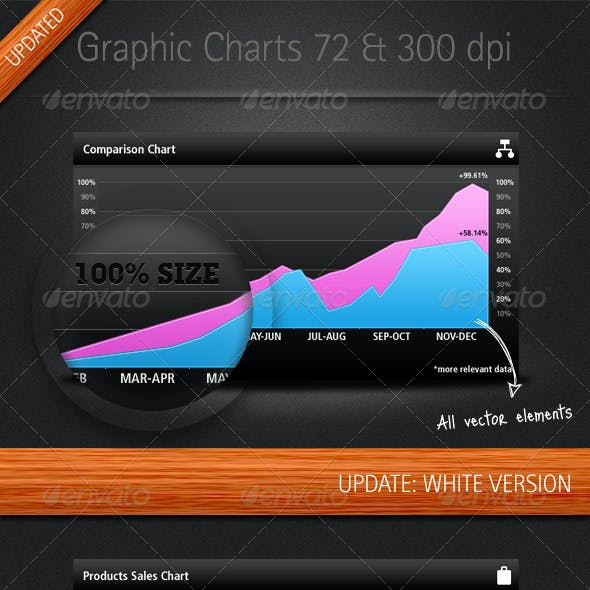 Graphic Charts Elements - 72 & 300 DPI