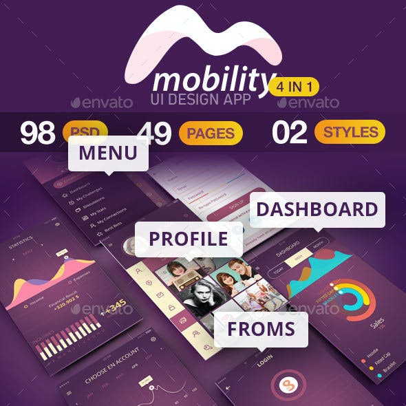 OS 9 Mobility 4 in 1, UI/UX Mobile Kit