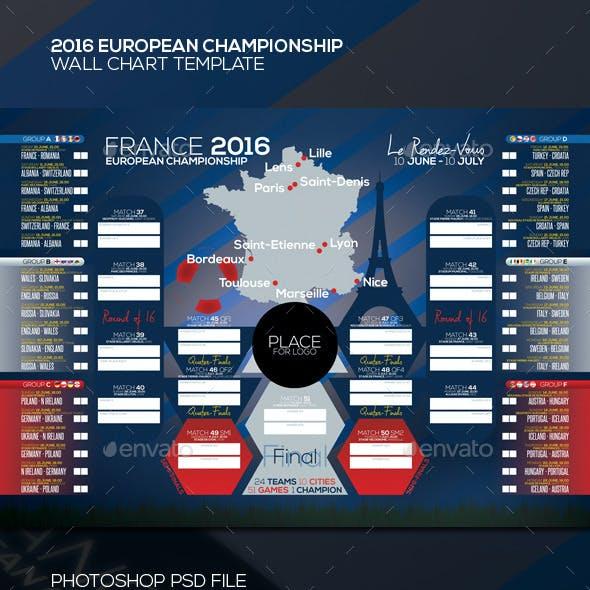 2016 European Football / Soccer Championship Wall Chart Poster