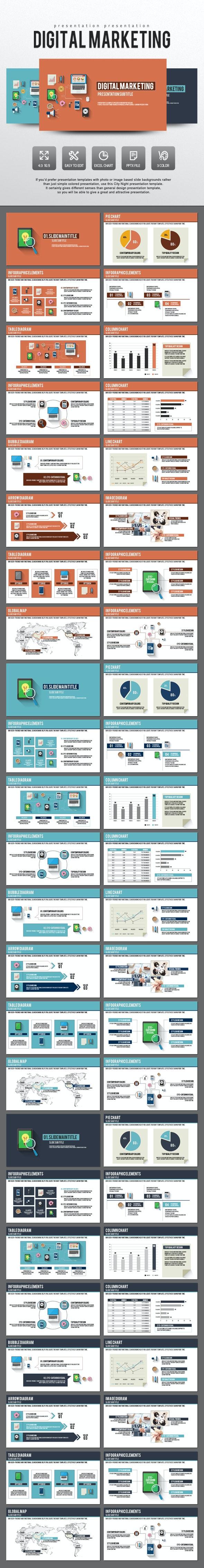 Digital Marketing - PowerPoint Templates Presentation Templates