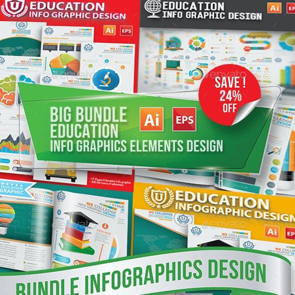 Big Bundle 5 Education Infographics Design