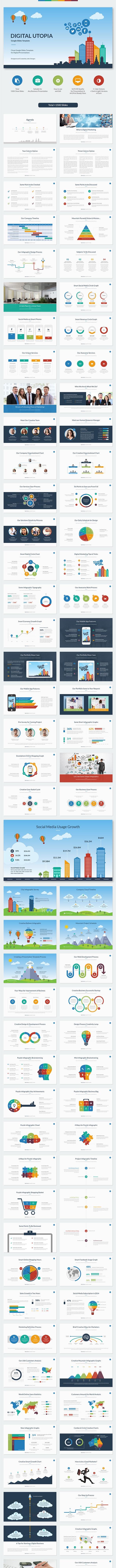 Digital Utopia Google Slides Template - Google Slides Presentation Templates