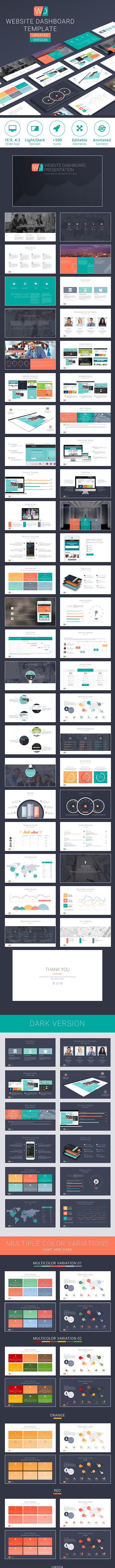 Website Dashboard Presentation Template - Creative PowerPoint Templates